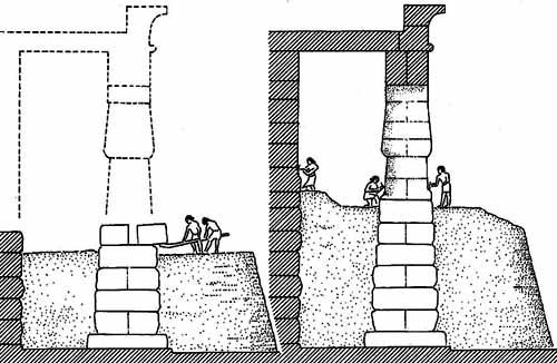 Схема сборки колонн