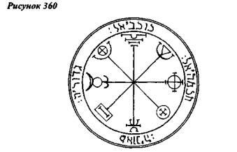 персональный гороскоп совместимости бесплатно